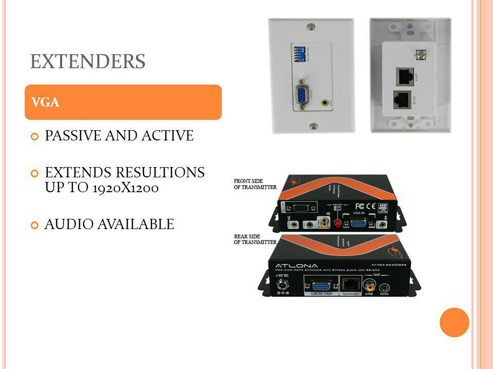 EXTENDERS PASSIVE AND ACTIVE EXTENDS RESULTIONS UP TO 1920X1200