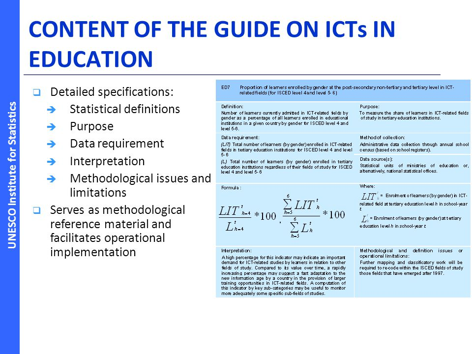 CONTENT OF THE GUIDE ON ICTs IN EDUCATION