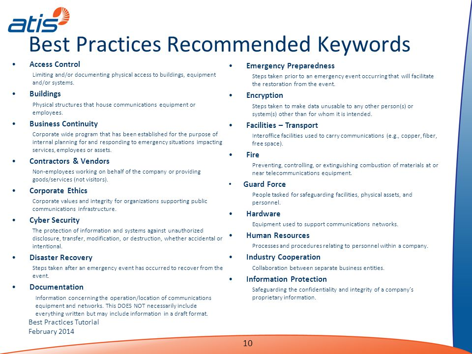 Best Practices Recommended Keywords