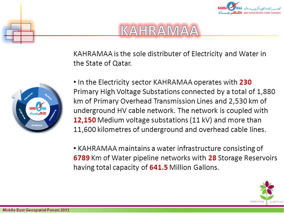 KAHRAMAA KAHRAMAA is the sole distributer of Electricity and Water in the State of Qatar.