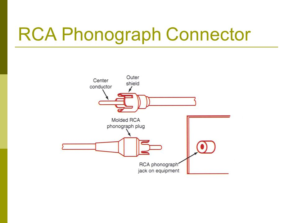 RCA Phonograph Connector