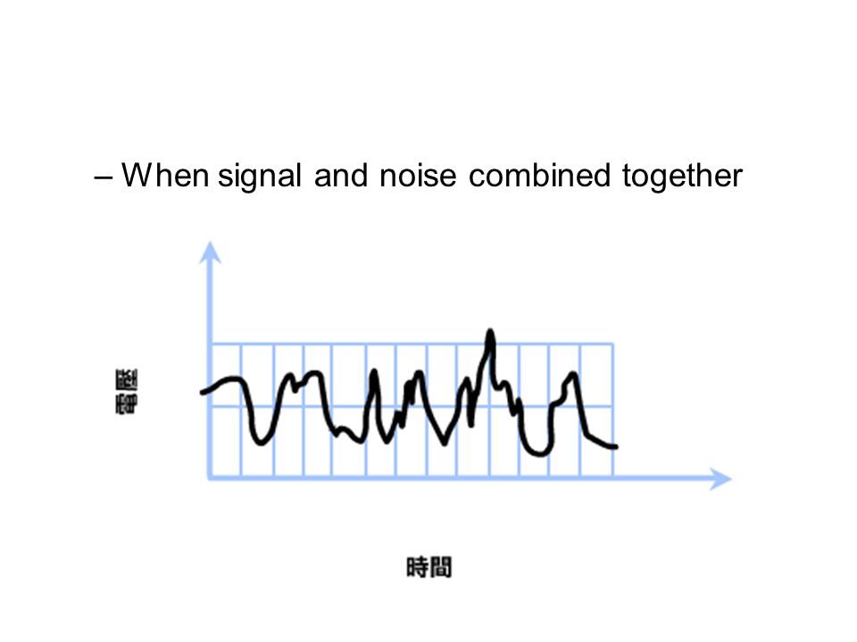 When signal and noise combined together