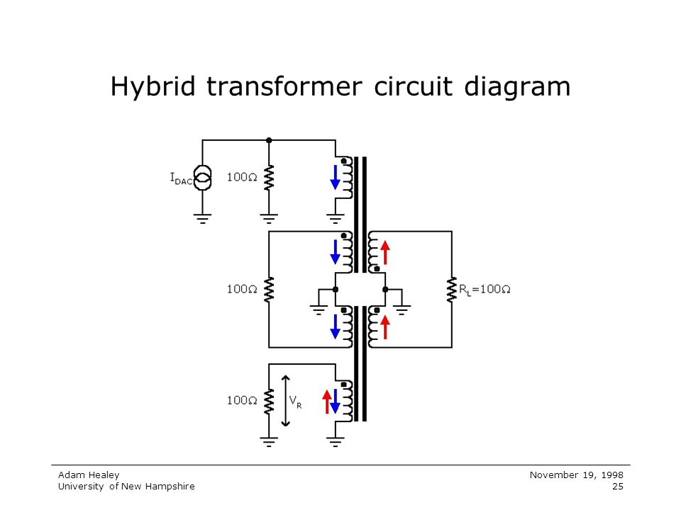 1000baset Technology Overview Ppt Video Online Download. 25 Hybrid Transformer Circuit Diagram. Wiring. 1000base T Wiring Diagram At Eloancard.info