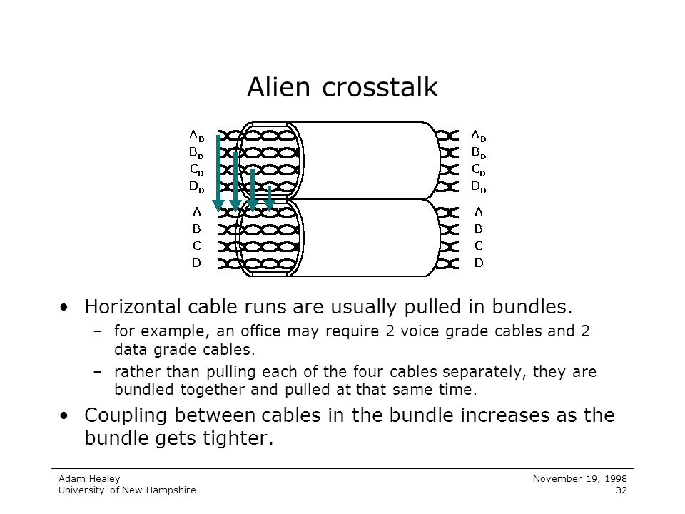 Alien crosstalk Horizontal cable runs are usually pulled in bundles.