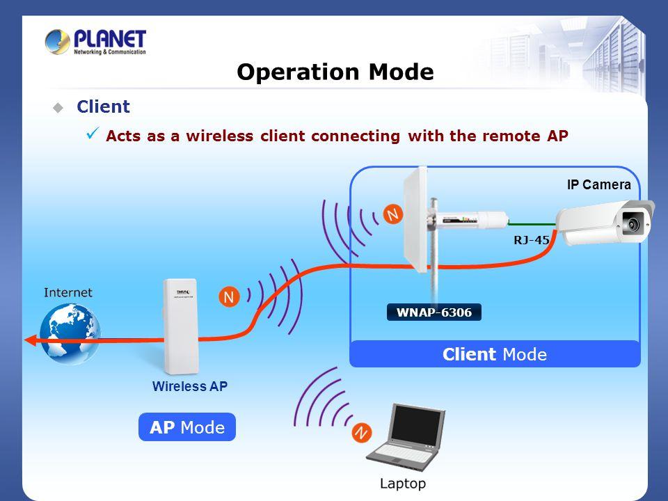 802 11b/g/n Wireless LAN Outdoor AP - ppt download