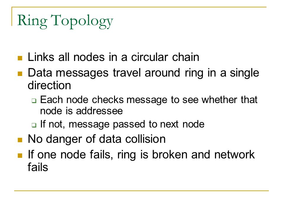 Ring Topology Links all nodes in a circular chain