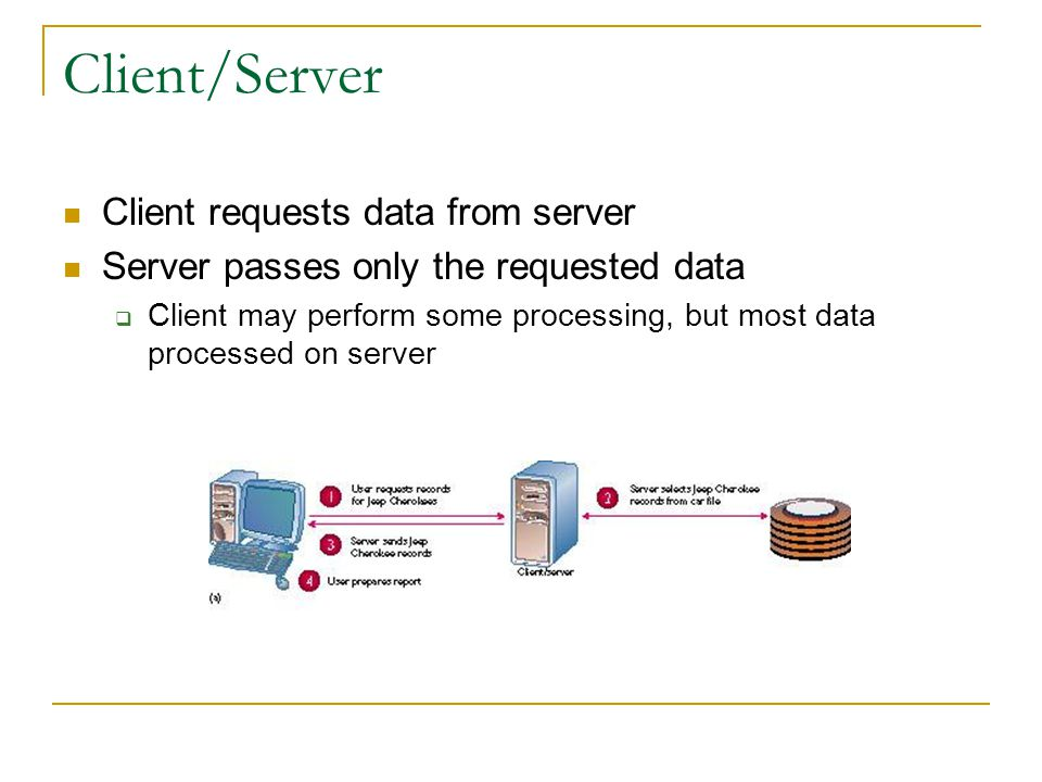 Client/Server Client requests data from server