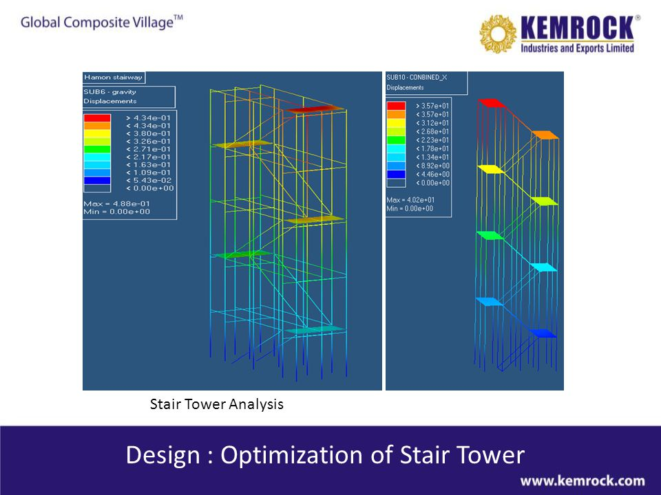 Design : Optimization of Stair Tower