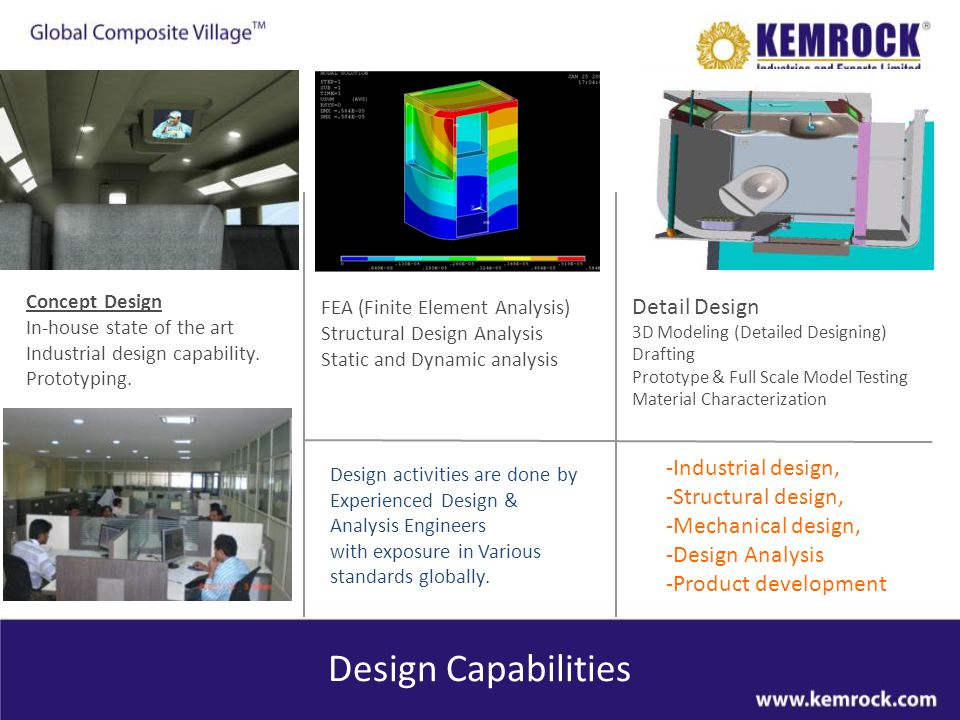 Design Capabilities Detail Design Industrial design,