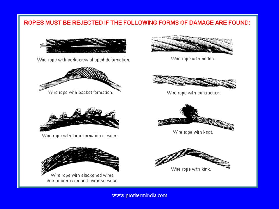 Wire Rope Shock Loading Damage - WIRE Center •