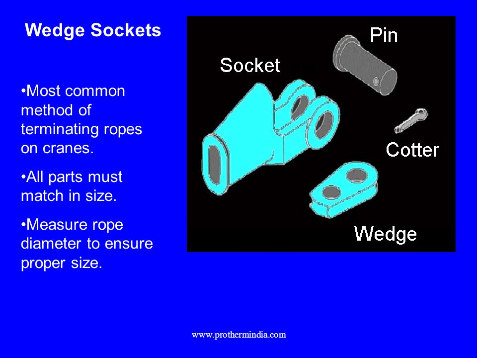 Wedge Sockets Most common method of terminating ropes on cranes.