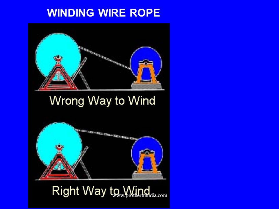 WINDING WIRE ROPE www.prothermindia.com