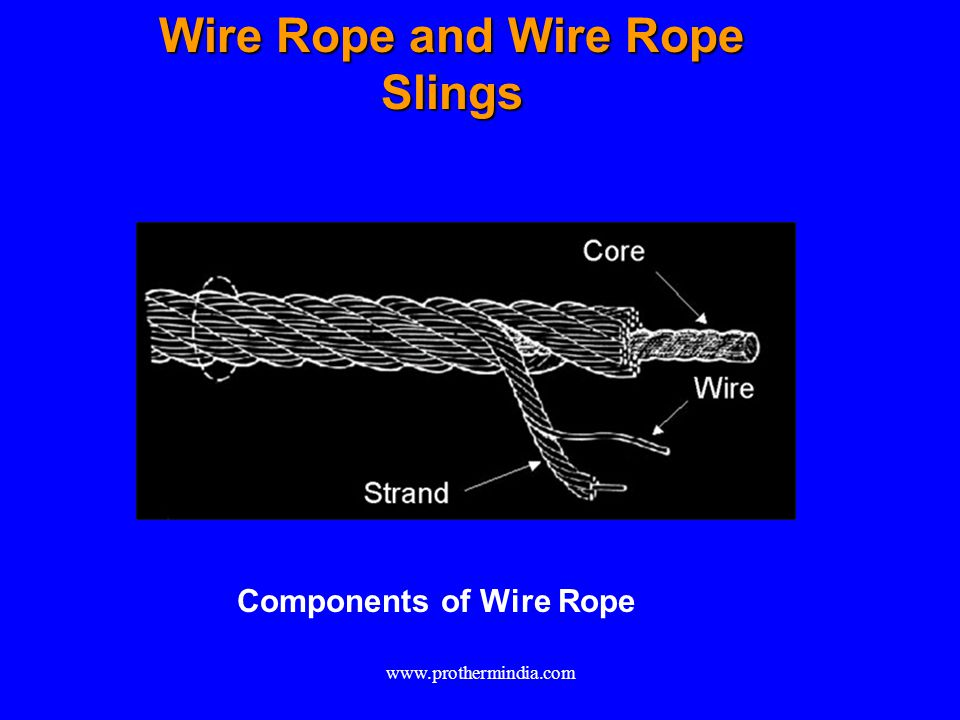 Wire Rope and Wire Rope Slings Components of Wire Rope