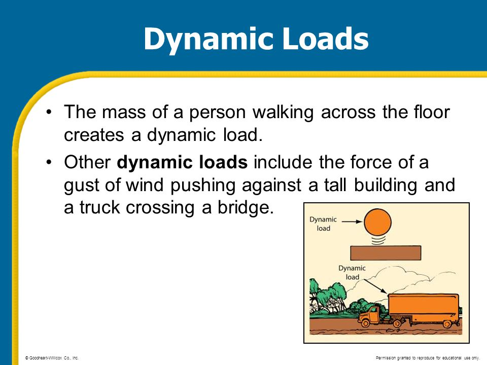 Dynamic Loads The mass of a person walking across the floor creates a dynamic load.