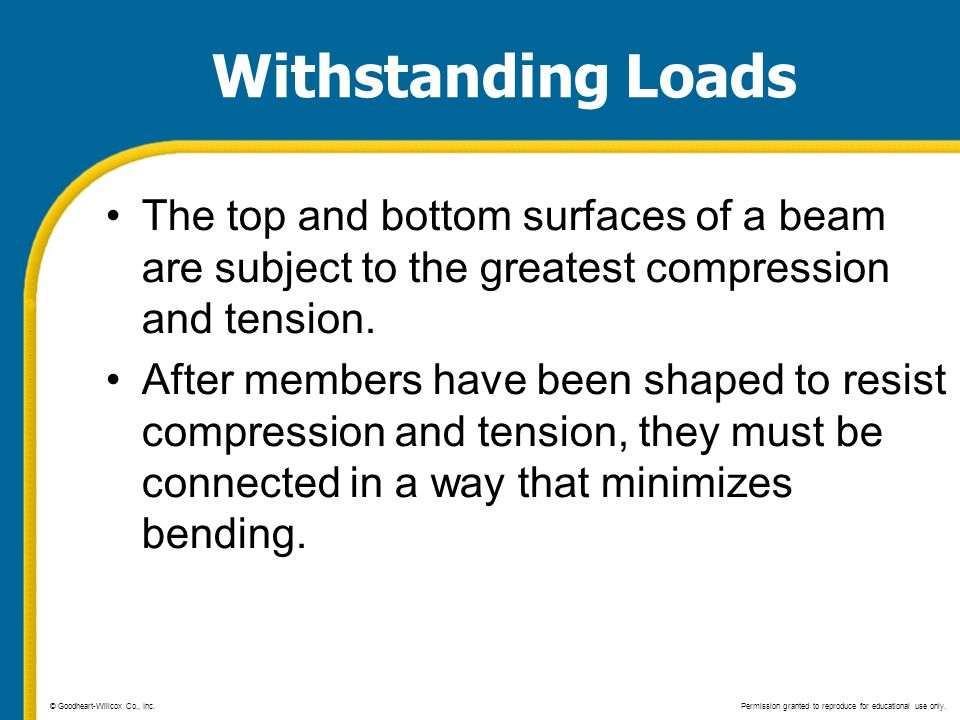 Withstanding Loads The top and bottom surfaces of a beam are subject to the greatest compression and tension.
