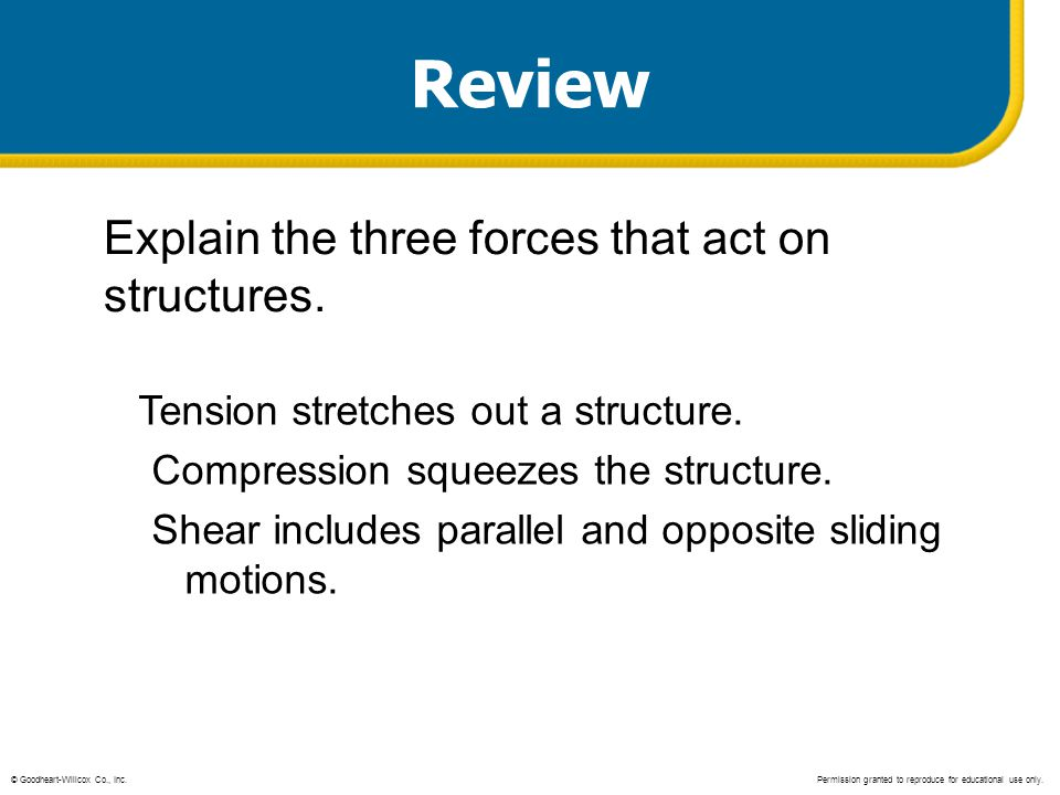 Review Explain the three forces that act on structures.
