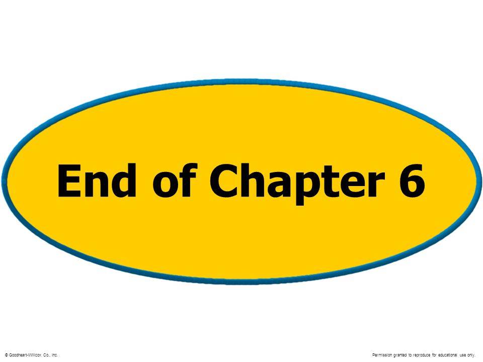 End of Chapter 6 © Goodheart-Willcox Co., Inc. Permission granted to reproduce for educational use only.