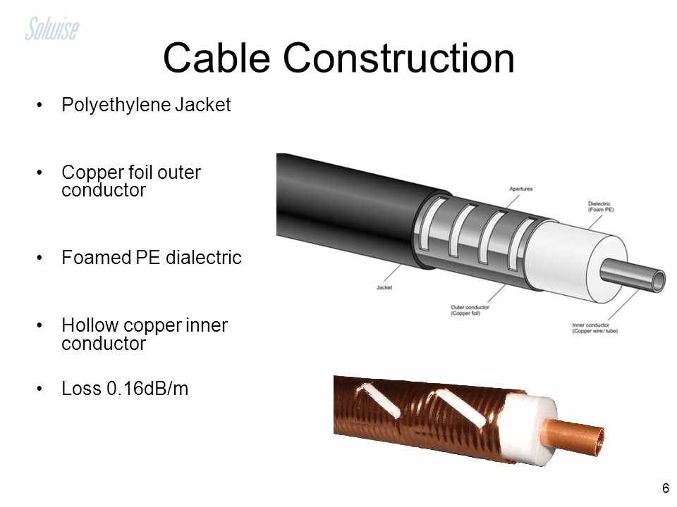 Leaky Feeder Cable A Distributed Antenna Solution For Wifi