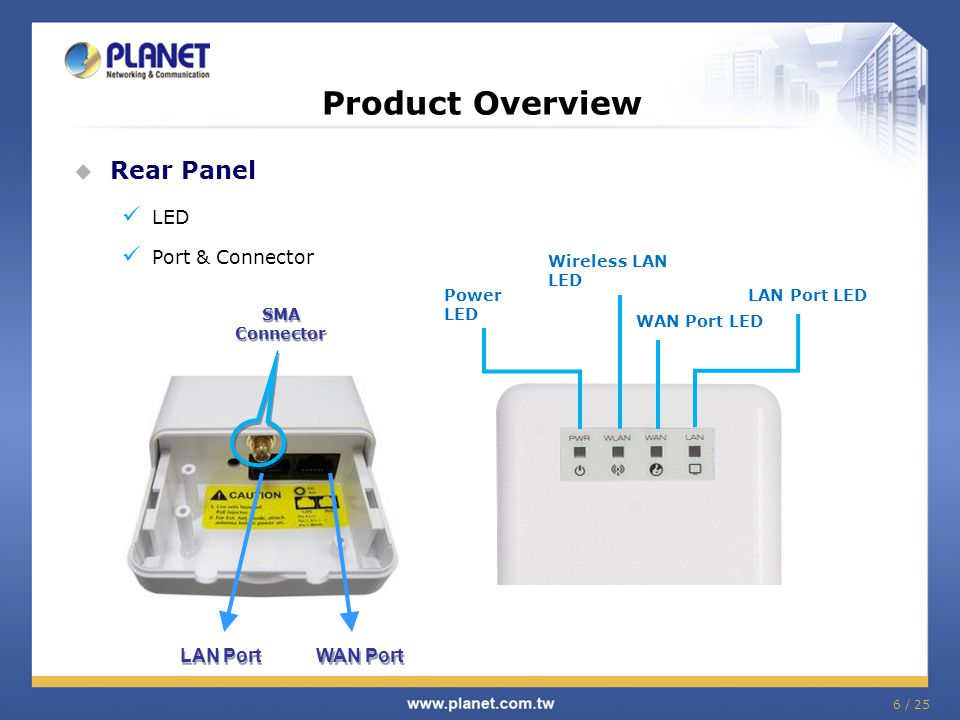 Product Overview Rear Panel LED Port & Connector LAN Port WAN Port