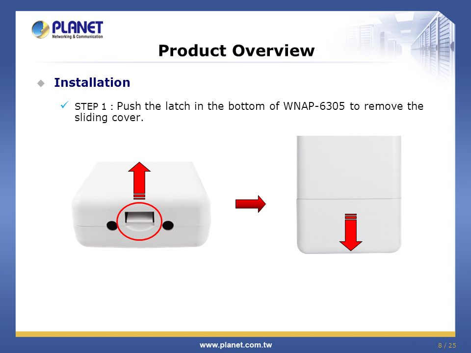 Product Overview Installation