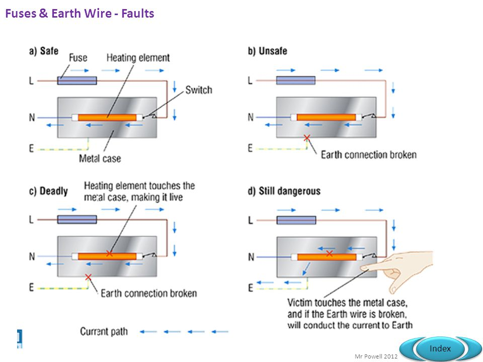 Fuses & Earth Wire - Faults