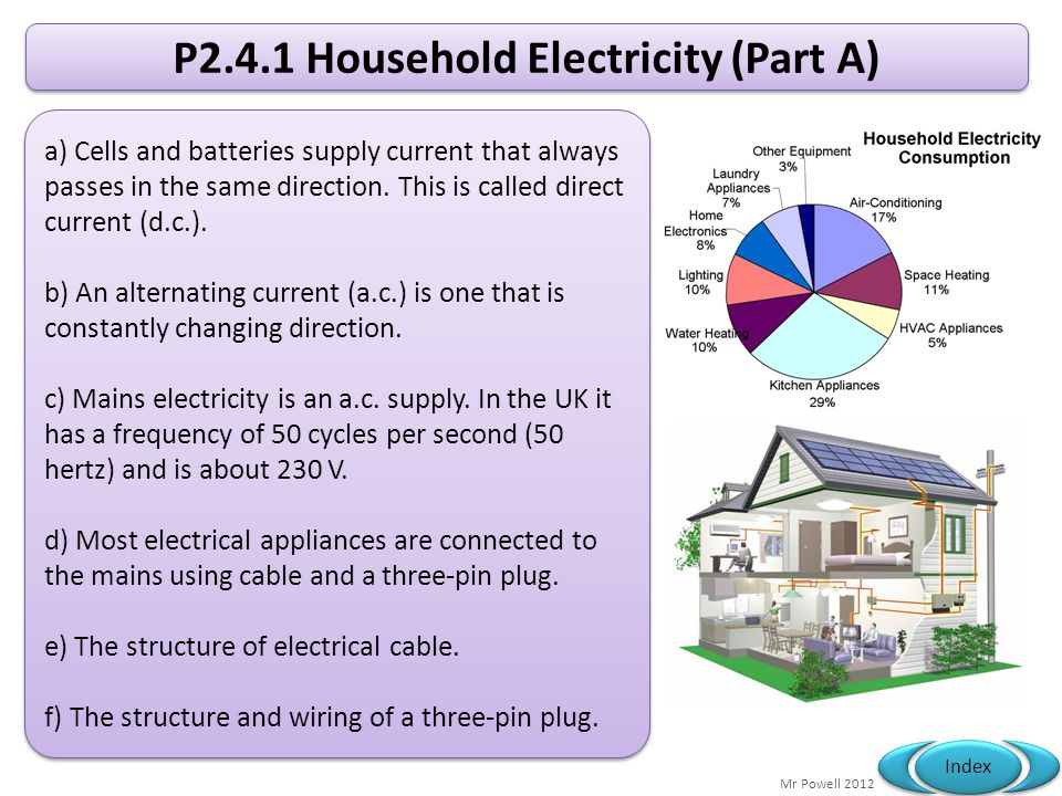 P2.4.1 Household Electricity (Part A)