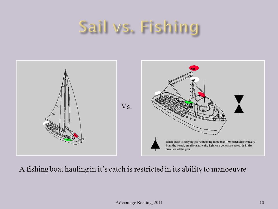 Sail vs. Fishing Vs. A fishing boat hauling in it's catch is restricted in its ability to manoeuvre.