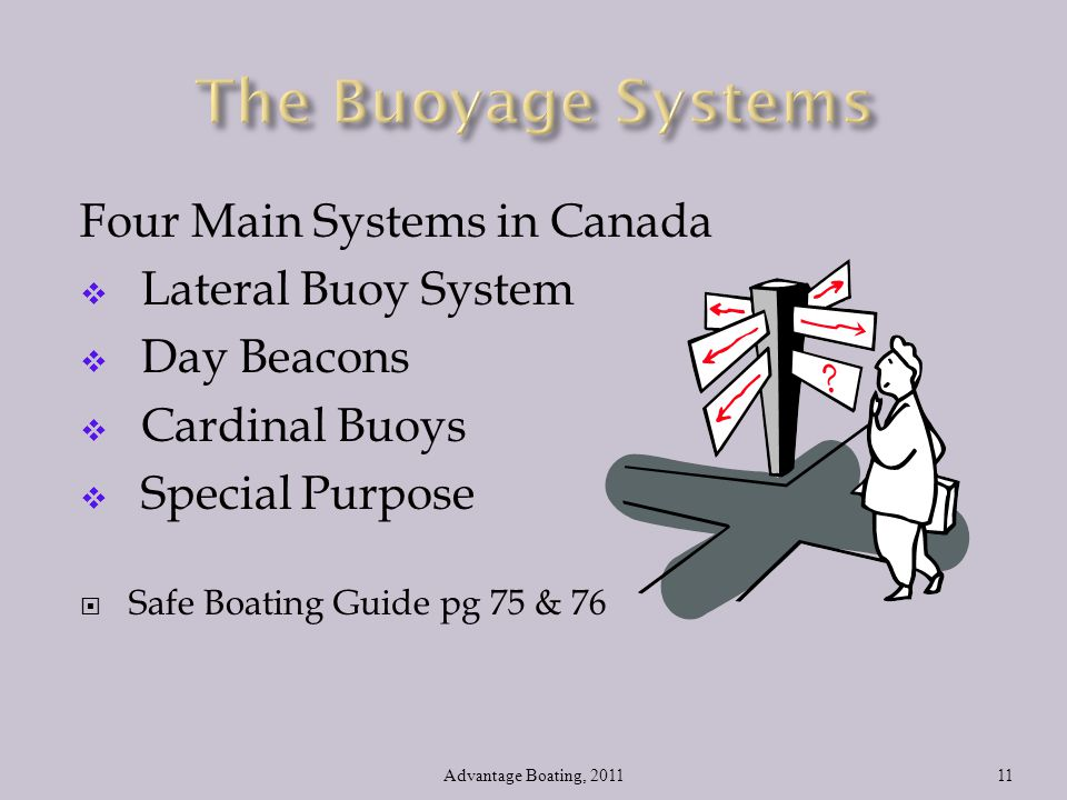 The Buoyage Systems Four Main Systems in Canada Lateral Buoy System