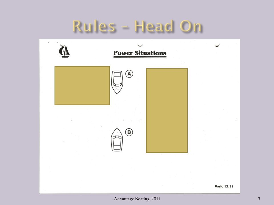 Rules – Head On Advantage Boating, 2011