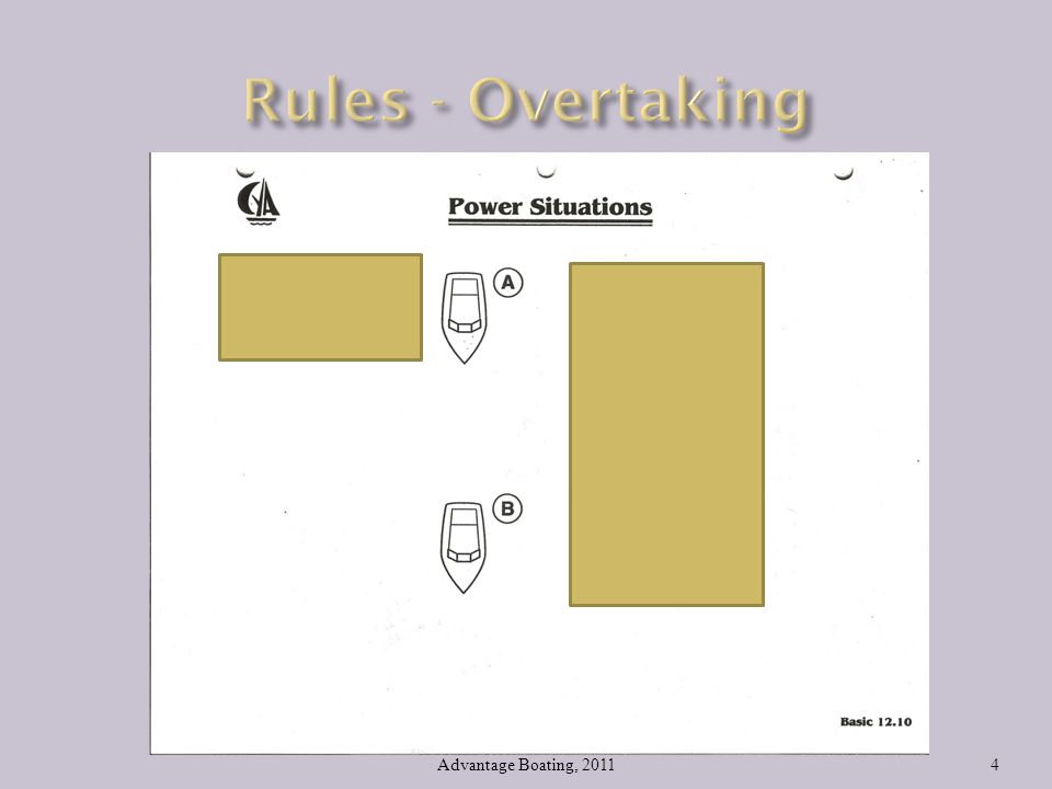 Rules - Overtaking Advantage Boating, 2011