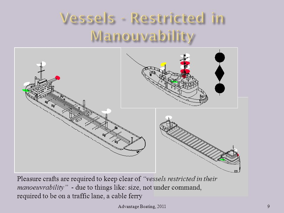 Vessels - Restricted in Manouvability