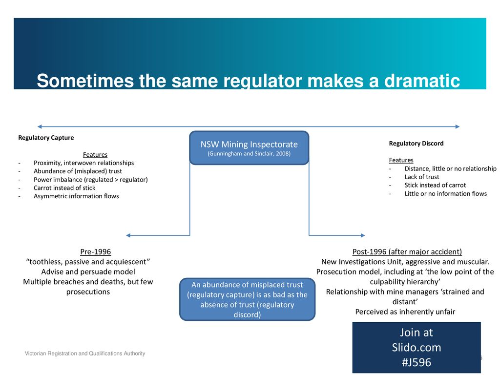From capture to co-design: the regulator/regulated relationship