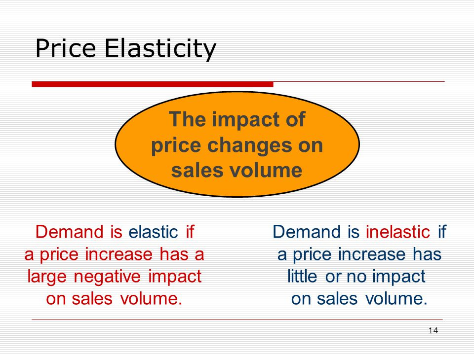 The impact of price changes on sales volume