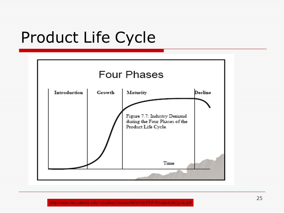 Product Life Cycle http://www.hss.caltech.edu/~mcafee/Classes/BEM106/PDF/ProductLifeCycle.pdf