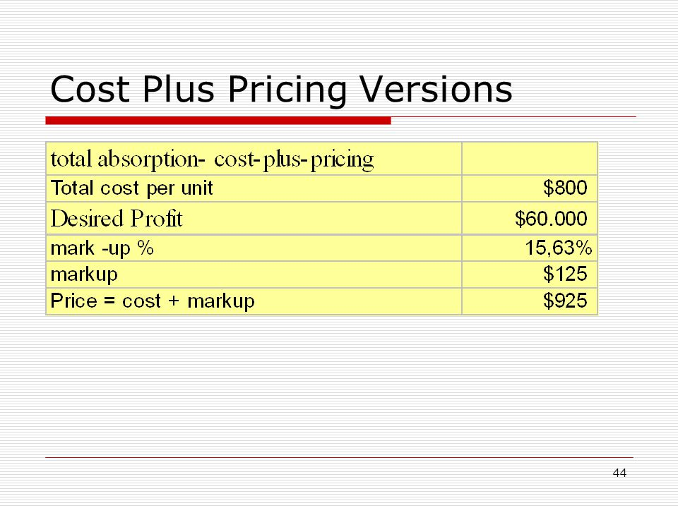 Cost Plus Pricing Versions