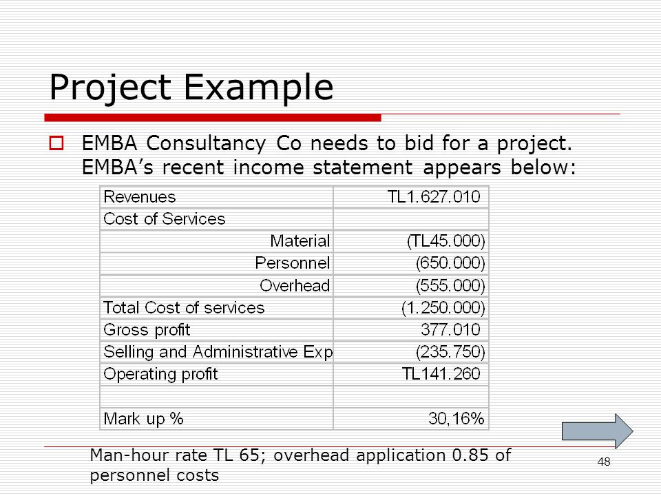 Project Example EMBA Consultancy Co needs to bid for a project. EMBA's recent income statement appears below:
