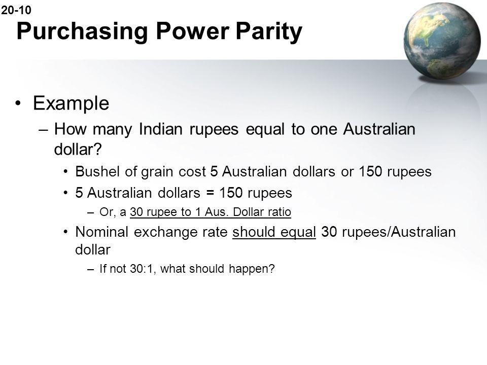 Purchasing power parity.
