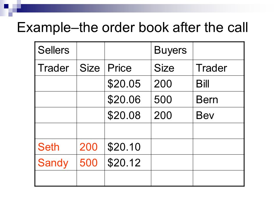 Example–the order book after the call