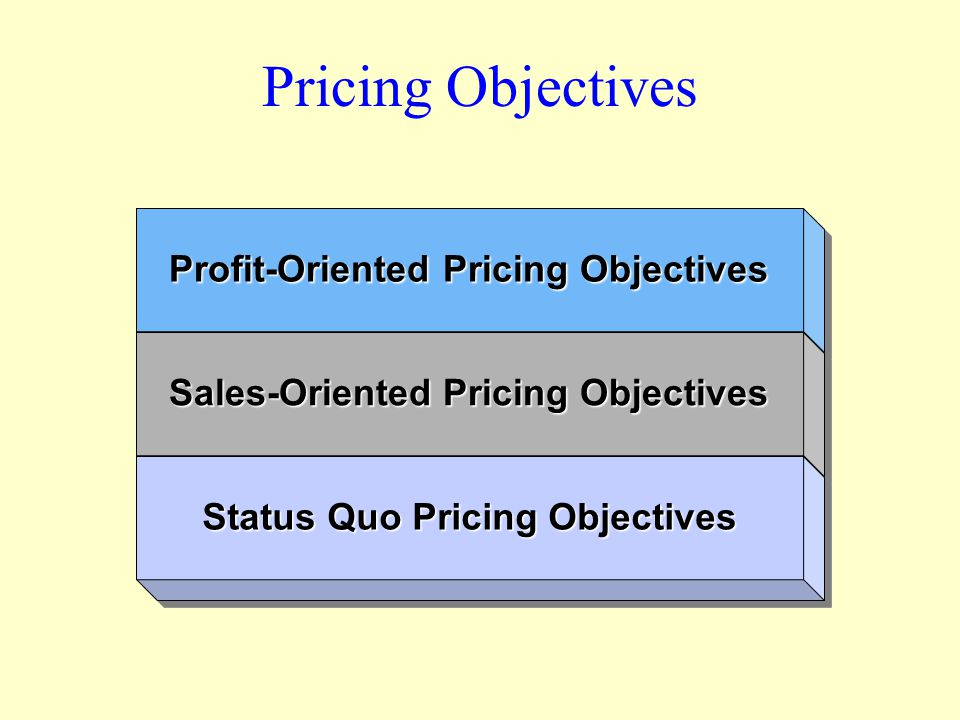Pricing Objectives Profit-Oriented Pricing Objectives