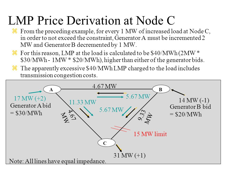 Locational Marginal Pricing Overview - ppt video online download