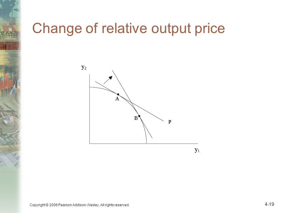 Change of relative output price