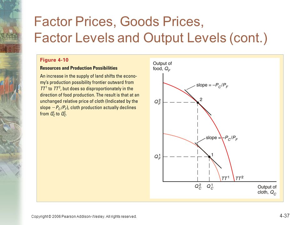 Factor Prices, Goods Prices, Factor Levels and Output Levels (cont.)