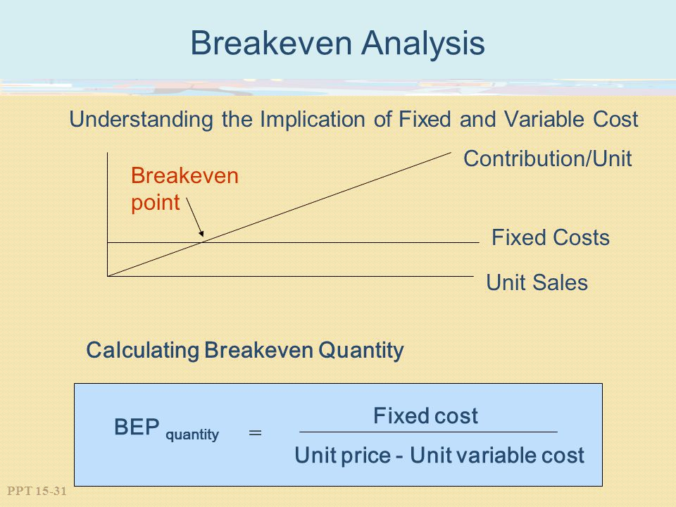 Breakeven Analysis Understanding the Implication of Fixed and Variable Cost. Contribution/Unit. Breakeven point.