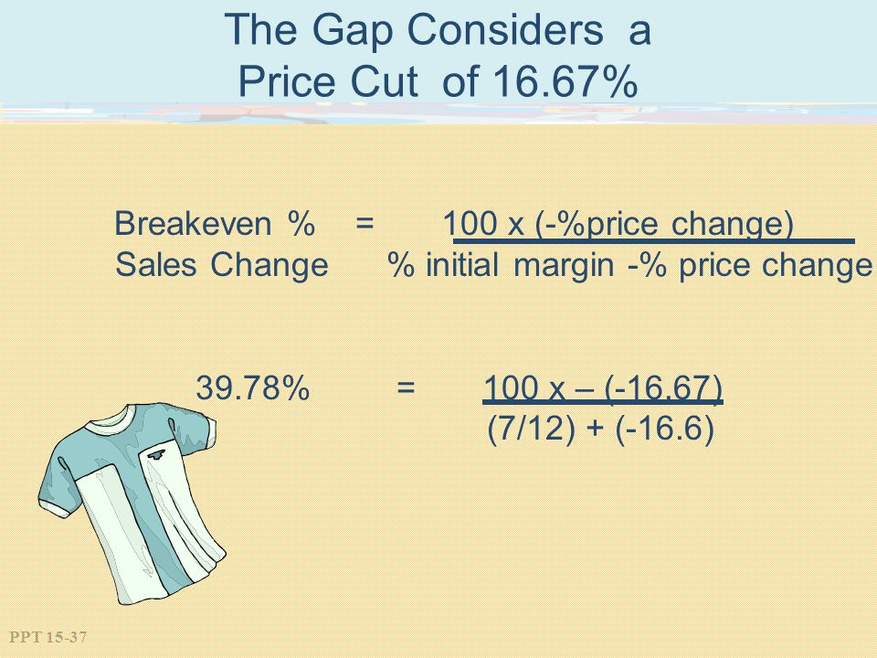 The Gap Considers a Price Cut of 16.67%