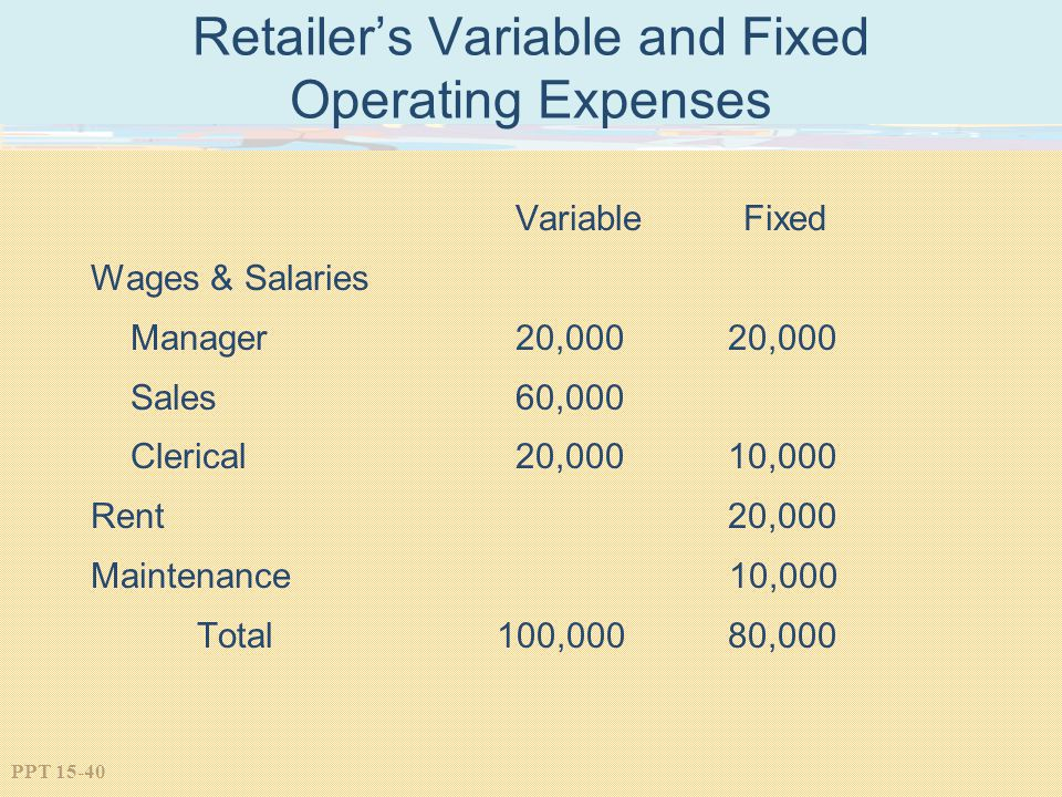Retailer's Variable and Fixed Operating Expenses