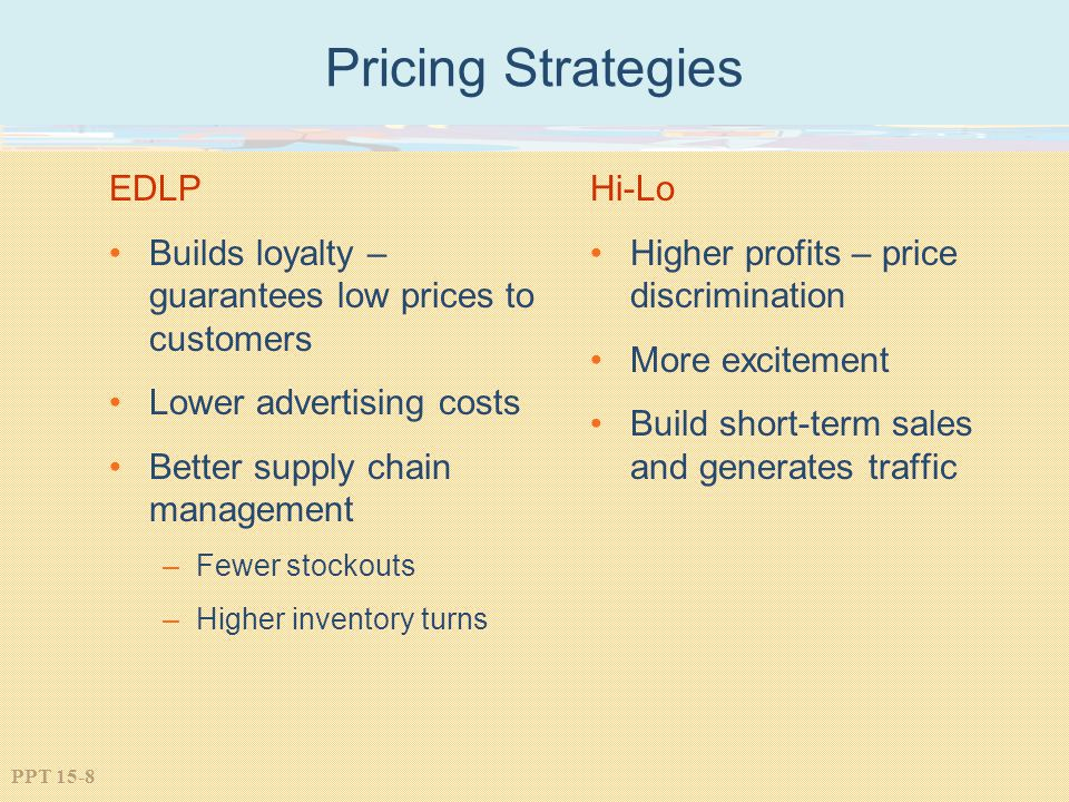 Pricing Strategies EDLP