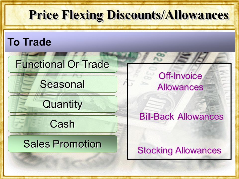 Price Flexing Discounts/Allowances