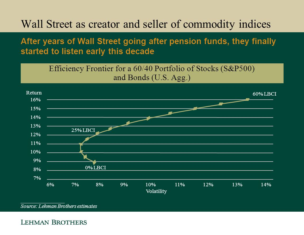 Wall Street as creator and seller of commodity indices