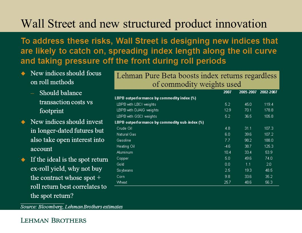 Wall Street and new structured product innovation