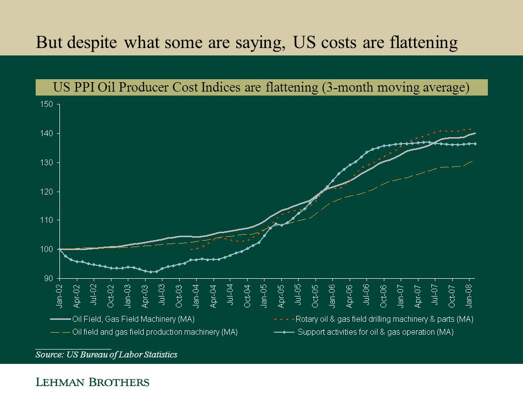 But despite what some are saying, US costs are flattening